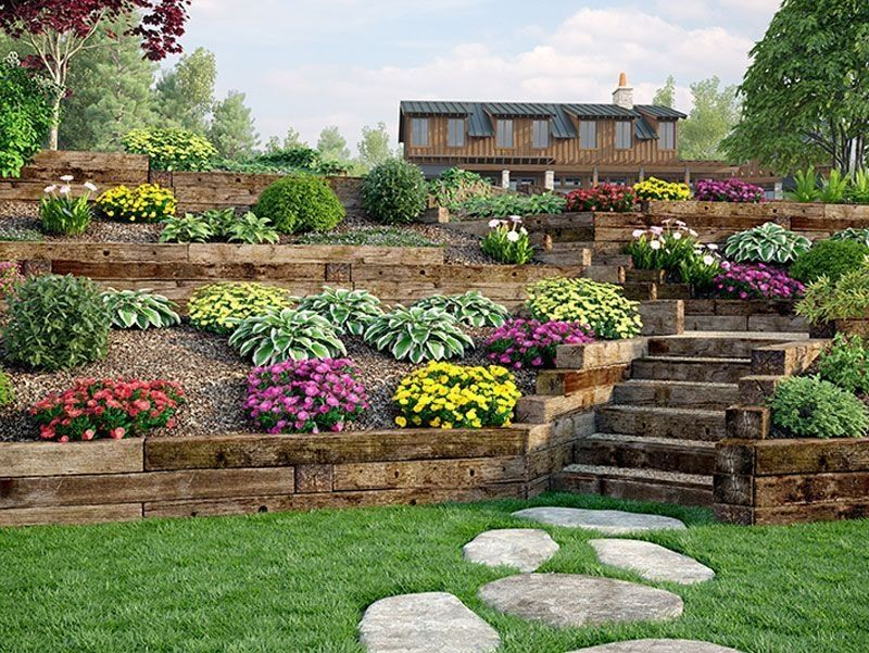 Difference Produced by Landscaped Gardens in your house