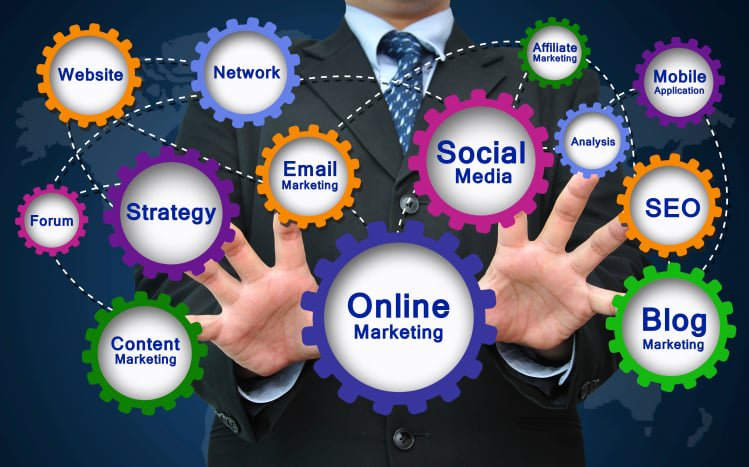 What Is Internet Marketing Anyways?